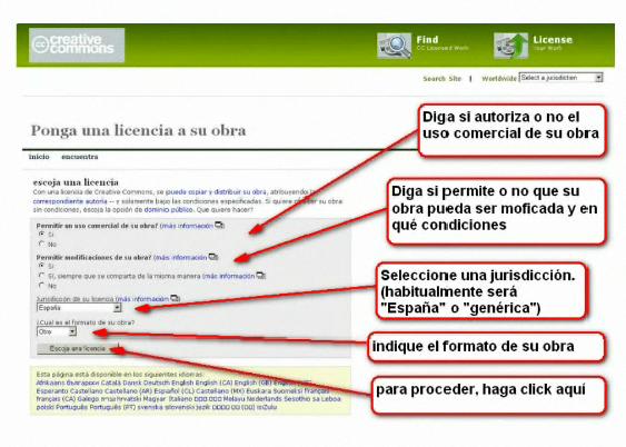 CC-es-ponga-licencia