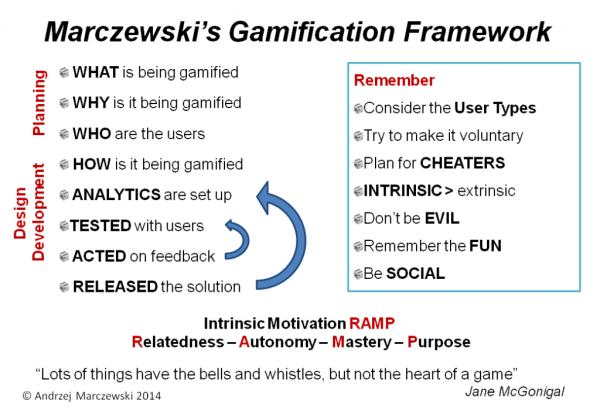 gamification-framework