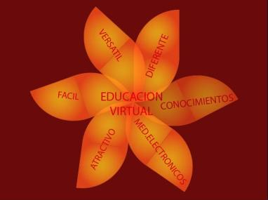 educacion-virtual