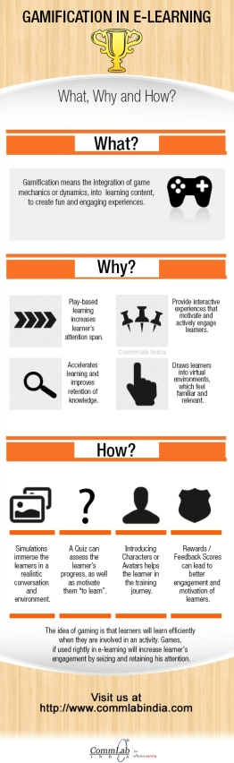 gamification-in-elearning-infographic2