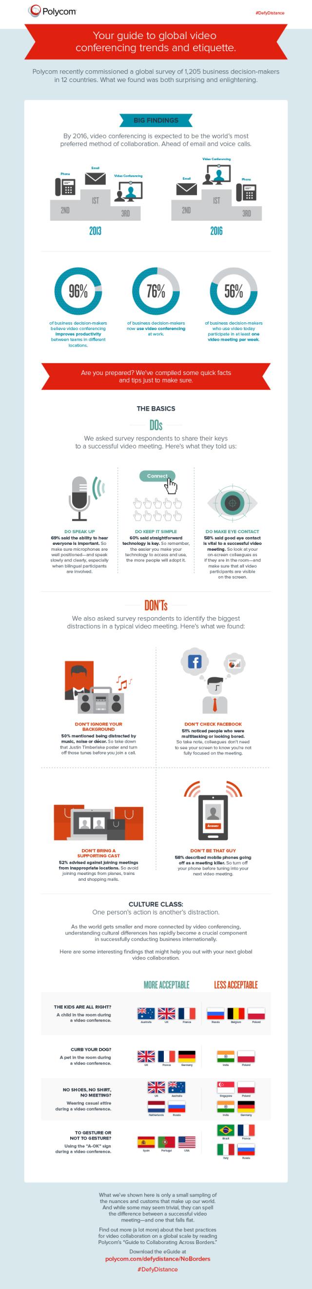 infografia_guia_de_buenas_paracticas_para_videoconferencias