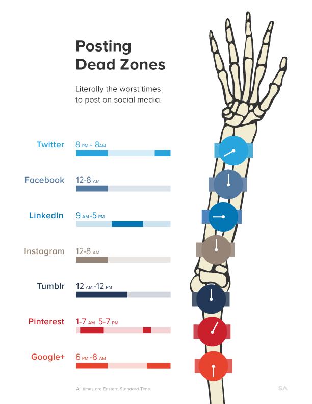 infografia_las_peores_horas_para_tus_publicaciones