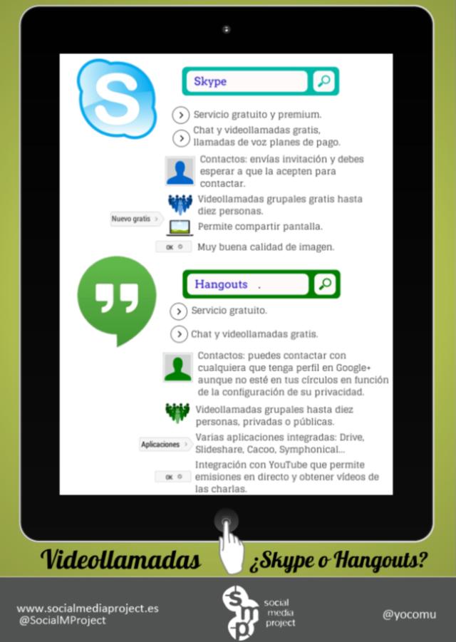infografia_skype_hangout