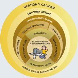 modelo_educativo