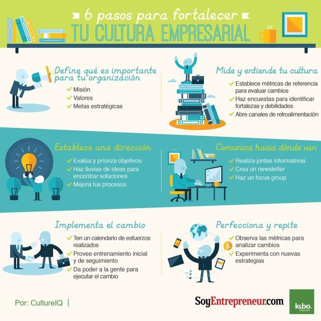 info_cultura_empresarial