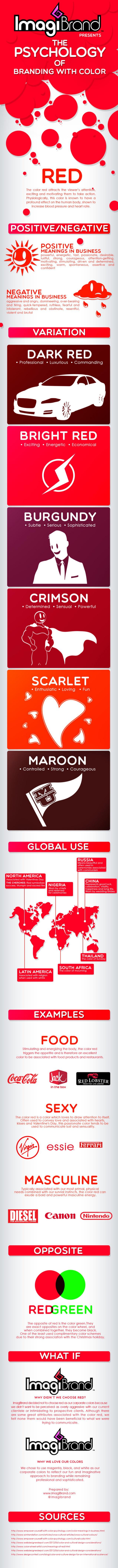 branding-rojo-infografia