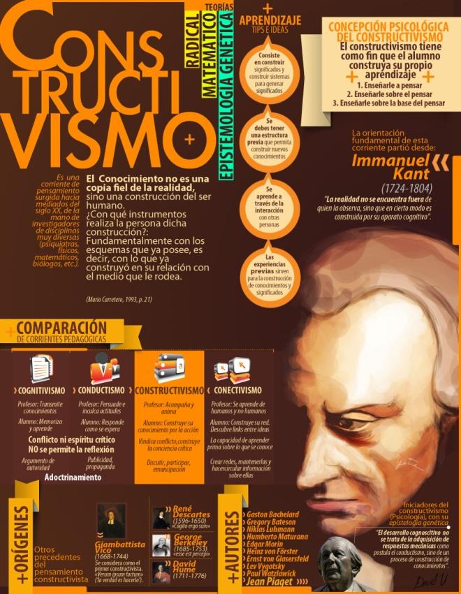 constructivismo-infografia