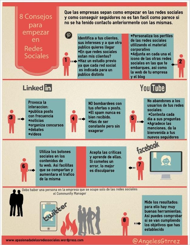 Empresas: Cómo iniciarse en redes sociales -Infografía-