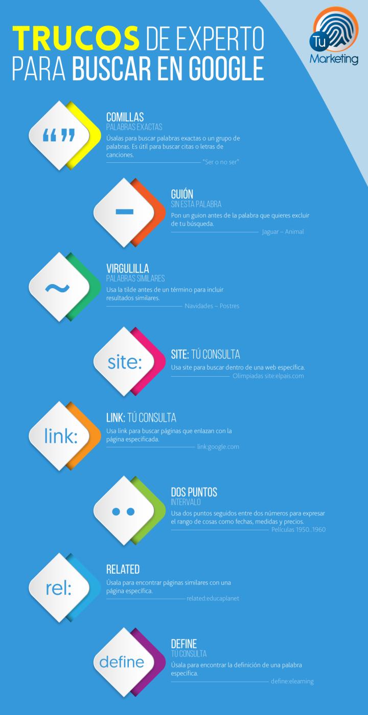 10 trucos de experto para buscar en Google