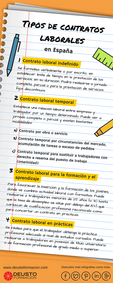 contratos-laborales-infografia