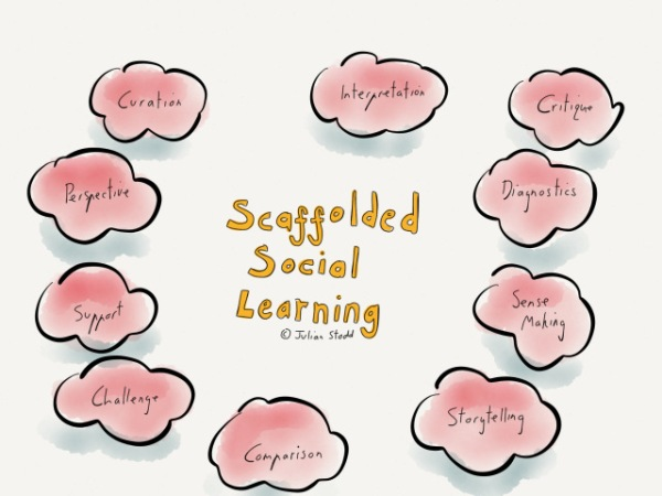 10 aspects of Scaffolded Social