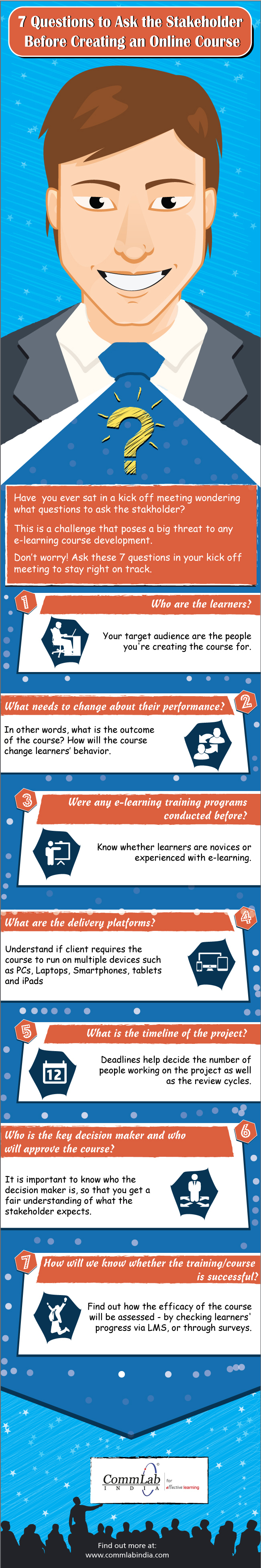 questions-to-ask-the-elearning-stakeholders-infographic
