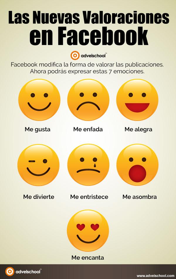 Las nuevas valoraciones en FaceBook