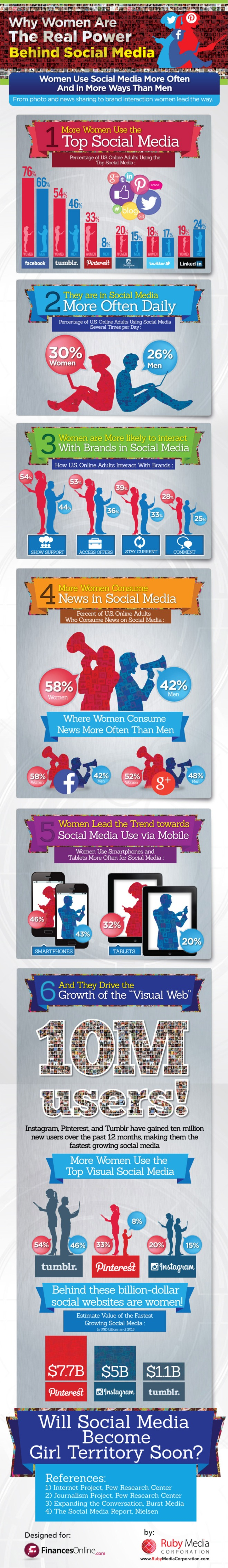 infografia_mujeres_redes_sociales
